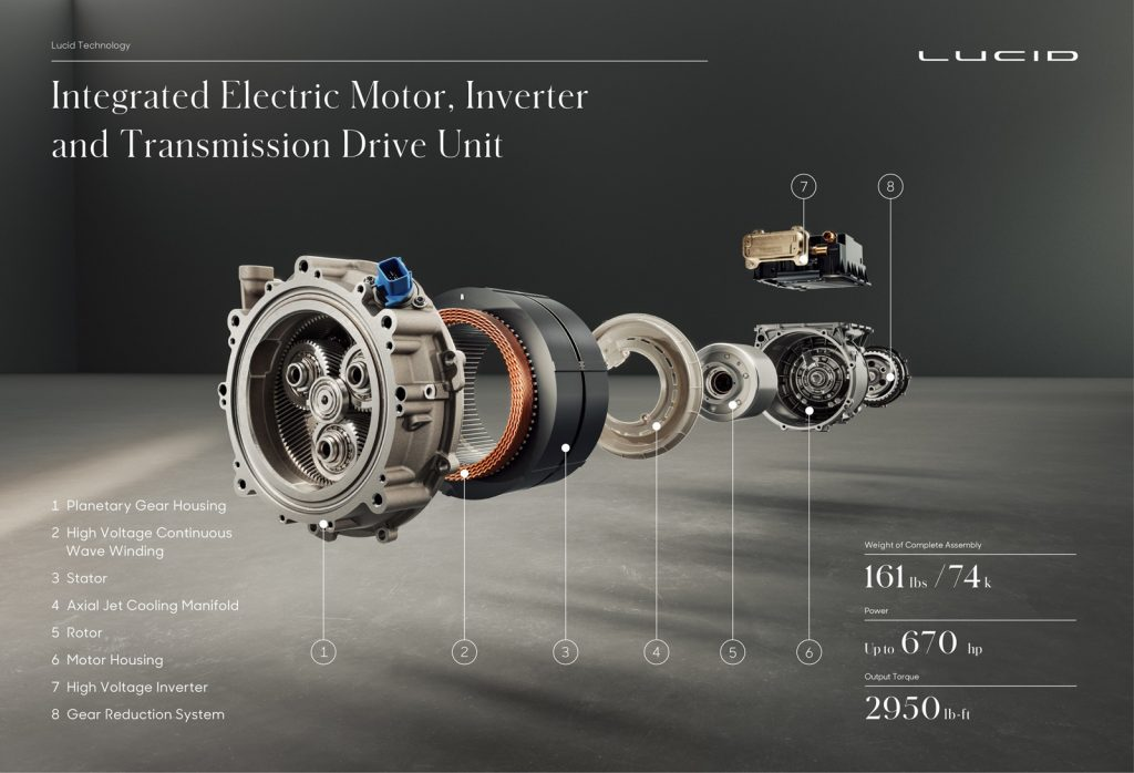fully integrated electric motor