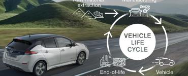 Nissan Sets Carbon Neutral Goal