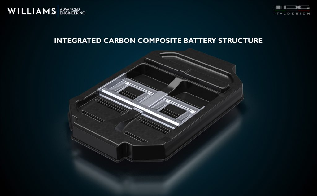Carbon Composite Battery Structure