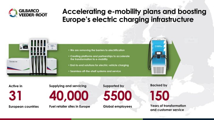 Electric Charging Infrastructure