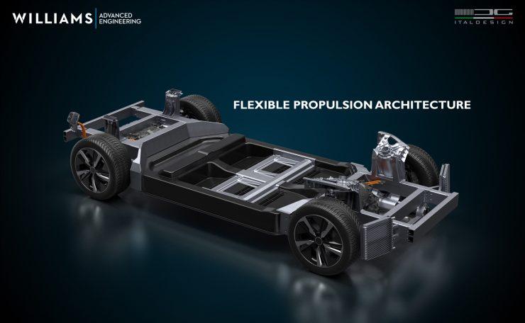 High-Perfomance EV Platform