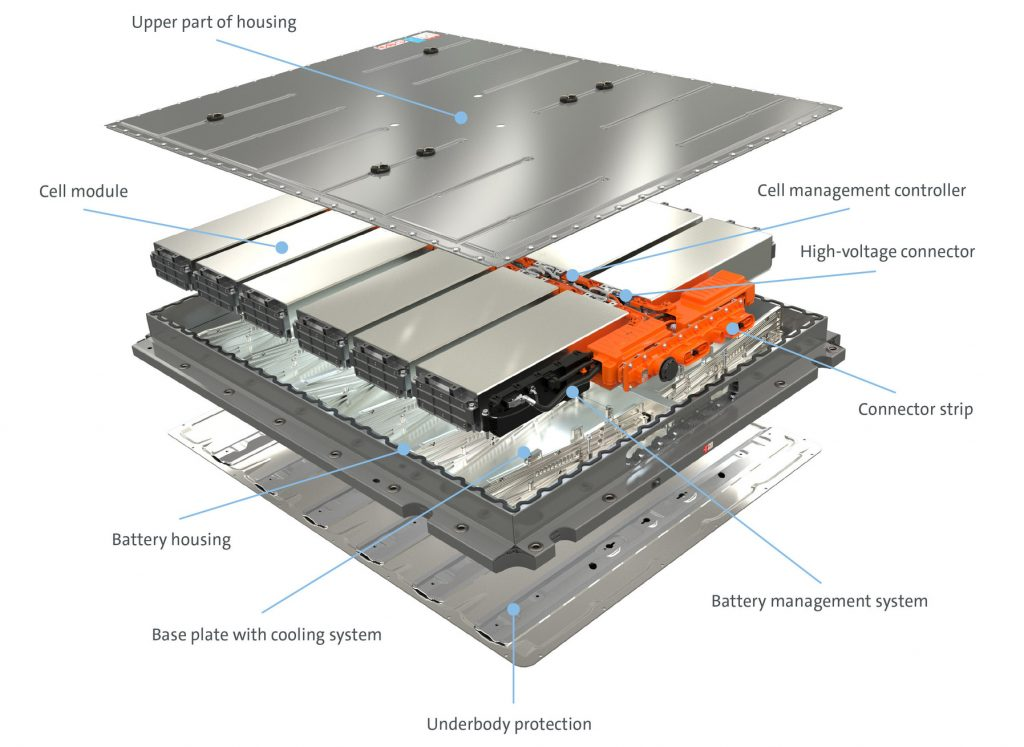 Powerful Battery System Components