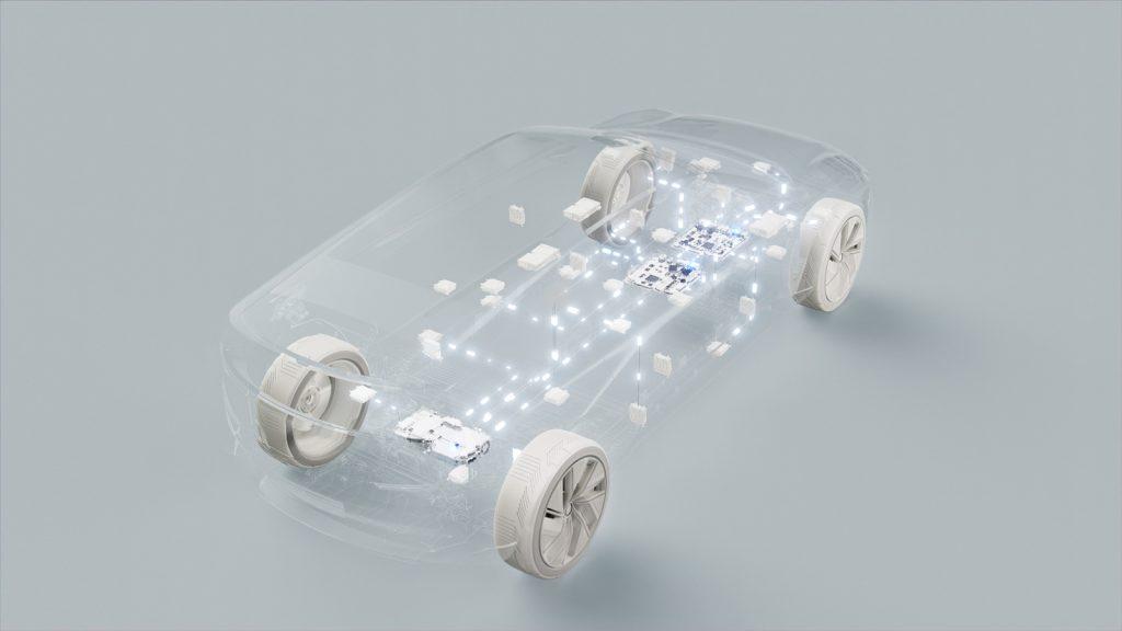 Volvo Operating System