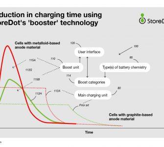 Battery Ecosystem