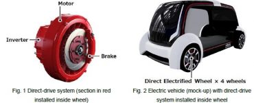 In-Wheel Drive System for EVs